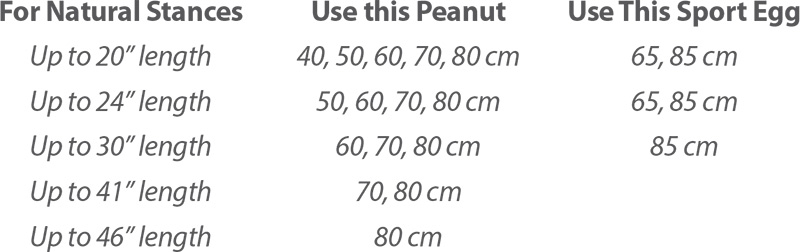 FitPAWS-Peanut-Egg-Size-Guidlines